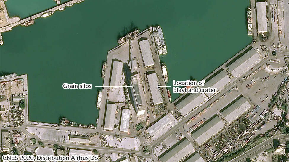 Beirut port in January 2020